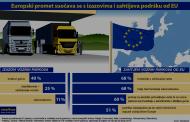 Istraživanje tvrtke Goodyear o funkcioniranju europskih voznih parkova